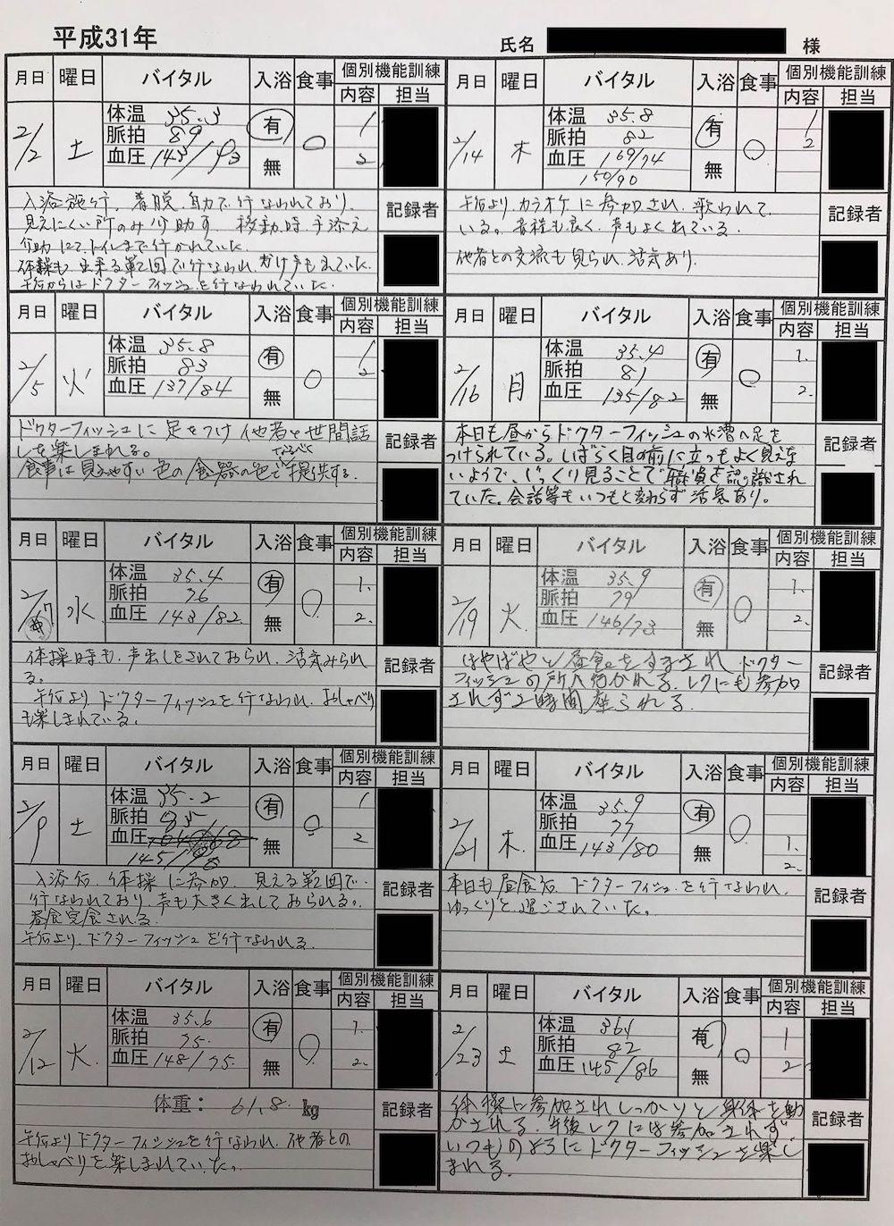 ケアプラン日報
